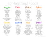 bop 80 healthiest foods